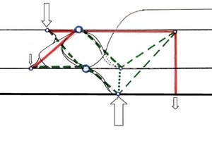 Zwei Tragmodelle im Vorentwurf für den Twist in der Ansicht - Stabmodell