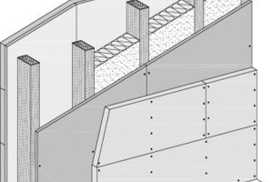 Schemazeichnung gekapselte Wände im Holztafelbau: tragend, raumabschließend, Beplankung direkt befestigt oder mit Installationsebene oder mit entkoppelter Beplankung