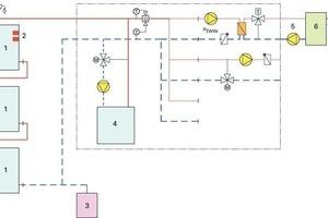 Funktionsschema Zuhausekraftwerk