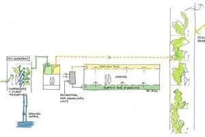 Klimakonzept für ein Hochhaus in Seoul mit Delugan Meissl Associated Architects<br />