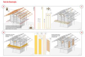 Die Bauanleitung gliedert sich in Anweisungen vor der Überschwemmungs-Katastrophe und danach