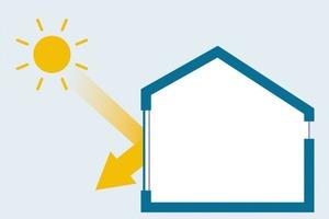 Energieeinsparung im Sommer: Bei Abwesenheit schließt die Sonnenschutzautomatisierung die Behänge und senkt so die Kühllasten<br />