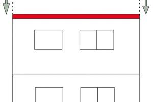 """<p><span class=""""ueberschrift_hervorgehoben"""">Die neuen Brandriegel verbessern zusätzlich den Schutz gegen Brände vor der Fassade</span></p>"""
