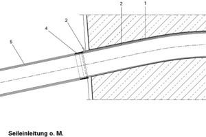Extradosed Bridge: Das Eigengewicht wird durch die Vorspannung abgetragen und der Verkehr durch den relativ steifen Hohlkasten<br /><br />