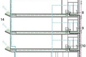 Schema Biogas, o.M.<br />
