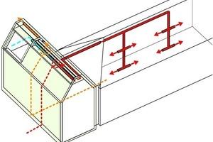 Lüftungskonzept mit Luftkollektor, Wärmerückgewinnung, Luftverteilung