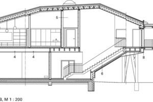 <p>1Wasserspeier</p><p>2Hinterlüftung Fassade und Dach</p><p>3Umlaufende Wärmedämmebene</p><p>4Einbauleuchte, schwenkbar</p><p>5Installationsraum für Lüftungsanlage,<br />Abkofferung Lüftungsleitungen mit GKB-Bekleidung</p><p>6Thermische Trennung </p><p>7Abhängung Fassadenplatte für geneigte<br />Deckenuntersicht </p><p>8Vertikale Fugen, Platten unterseitig</p><p>mit 15° Hinterschneidung als Tropfkante,<br />Fugen unsichtbar mit schwarzem Dichtband<br />geschlossen</p>