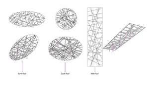 Entwicklung Prinzip Dachkonstruktion
