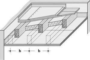 Schemazeichnung Deckenkonstruktion mit Kapselkriterium K<sub>2</sub>60/REI60 mit Direktbekleidung, zusätzliche Sichtdecke, Installationsebene außerhalb der Kapselung möglich<br />