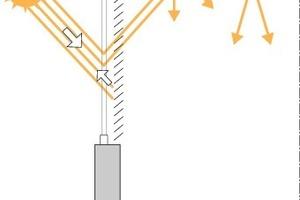 Durch die Einstellung des Lamellenwinkels lässt sich Tageslicht in die Raumtiefe leiten und die Energiekosten für die Raumausleuchtung minimieren<br />