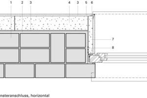 Fensteranschluss horizontal<br />