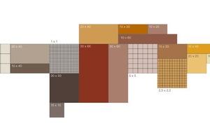 Architekturkeramik-Formate folgen gewissen Regeln: Das dezimale System fußt auf dem Zehntel-Meter (10cm sowie Teilbare und Vielfache davon)