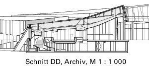 Schnitt DD, Bibliothek, M 1:1000<br />