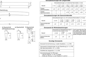 Abb.1: Grenzabweichungen für Balken nach DIN 18203-1 und DIN EN 13225