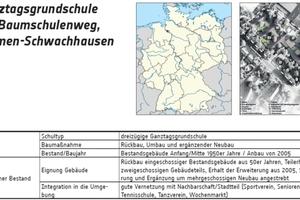 Ganztagsgrundschule am Baumschulenweg, Bremen-Schwachhausen