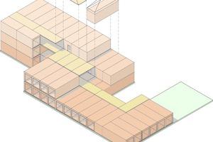 """<div class=""""9.6 Bildunterschrift"""">Der Schulbau wurde mit einem Holzbau-Modul-System errichtet, mit dem Spannweiten bis zu 9m realisiert werden konnten</div>"""