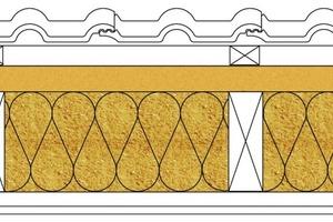 Konstruktionsbeispiel einer folienfreien Dachsanierung
