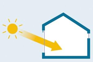 Energieeinsparung im Winter: Außerhalb der Arbeitszeiten können solare Gewinne zur Aufheizung genutzt werden<br />