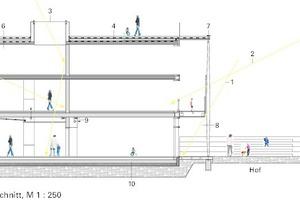 Energieschema, Schnitt A, M 1:250