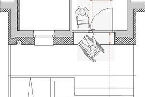 Seitliche Bewegungsflächen und die Leibungsstärke im Türbereich sind ein häufig vernachlässigter Aspekt bei der barrierefreien Planung<br />