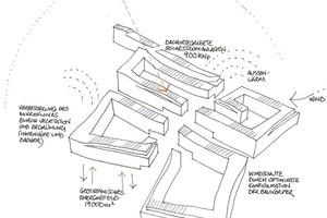 Klimakonzept für den neuen Bank Austria Campus in Wien mit Boris Podrecca Architekten<br />