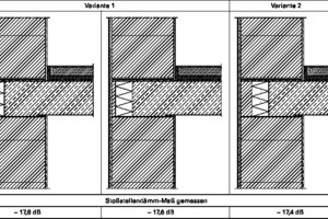 Abb. 6: Außenwand − Geschossdecken