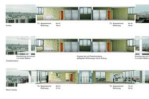 Die Wohnungsstruktur vor und nach der Transformation