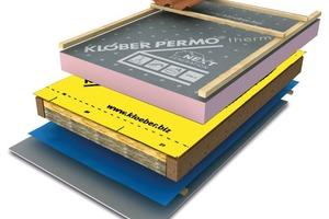 Abb.2: Lösung B - Die hochdämmende Lösung (verbesserte Schalleigenschaften ohne Hohlraum)<p>–diffusionsfähiges Aufdach-Dämmelement, </p><p>120 mm (Hochleistungsdämmstoff mit </p><p>λ<sub>D</sub> = 0,020 W/mK (λ = 0,021 W/mK)</p><p>–Dampfsperre als neue Luftsperrschicht über den Sparren verlegt, s<sub>d</sub>-Wert 3m</p><p>–Vollsparrendämmung mit 80 mm alter Wärme-</p><p>Mineralwolle 032 im ehemaligen Belüftungs-</p><p>raum</p><p>Beispielrechnung: U-Wert 0,12 (W/m<sup>2</sup>K)</p>