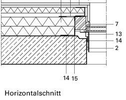 Horizontalschnitt<br />Fassadendetail im Bestand, M 1:15<br />