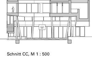 Schnitt CC, M 1:500<br />