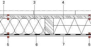 Bauteilschichten des Versuchsdaches mit Messstellen (Quelle: IPB Holzkirchen)<br />