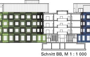 """<div class=""""10.6 Bildunterschrift"""">Schnitt BB, M 1:1000</div>"""