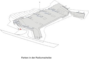 Parken in der Podiumscheibe<br />