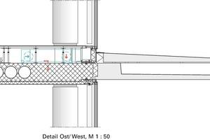 Detailschnitt Ost/West, M 1:50<br />
