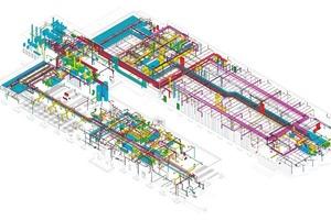Revit-Visualisierung des BIM-Modell der Bäckerei und Metzgerei MPREIS