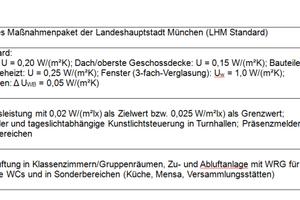 Energetisches Maßnahmenpaket der Landeshauptstadt München(sogenannter LHM Standard)