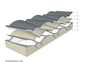 Dachkonstruktion, o.M.Legende Dachkonstruktion<br /><br /><br />1Abdichtung<br />2Wärmedämmung<br />3Aufbeton/ Auflast<br />4Ziegelschale/ Tragschale<br />5Träger<br />6Entwässerung