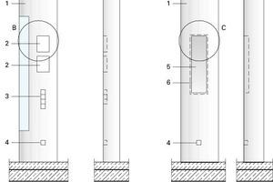 Ansichten Bussystem mit Schalttableau, M 1:50<br />