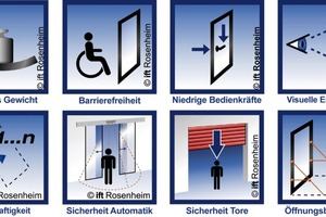 Wichtige Kriterien für Universal Design von Fenstern und Außentüren