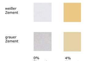Mit weißem Zement lassen sich bei gleicher Farbe (hier Ocker) und gleicher Pigmentmenge (hier 4% vom Zementwert) brillantere Farbergebnisse erreichen<br />