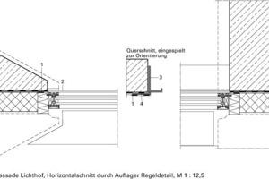 Fassade Lichthof, Horizontalschnitt durch Auflager Regeldetail, M 1:12,5