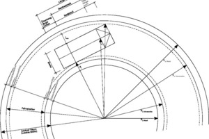 Bild 4: Geometrie der Kurvenfahrt