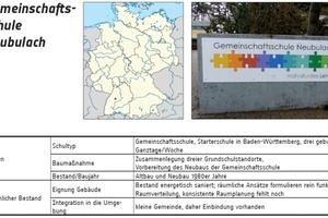 Gemeinschaftsschule, Neubulach