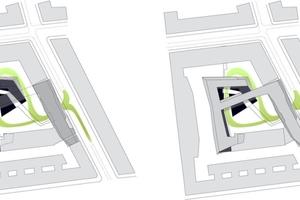Entwicklungs-/Entwurfsprinzip LKW-Schleife