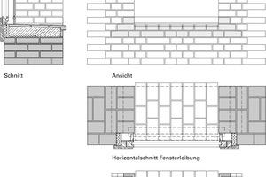 Fensterdetail System ABC, M 1:25