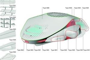 Anordnung der Fassadenmodule auf dem Baukörper