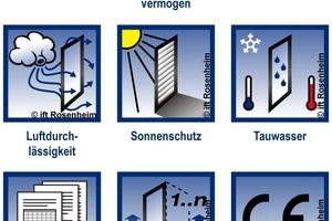 Kriterien für passivhaustaugliche Fenster und Fassaden<br />