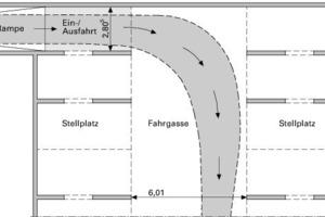 Bild 2: Skizzierung der Schleppkurve bei der Einfahrt in die Tiefgarage