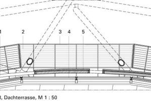 Legende Detail 3<br /><br /><br />1U-förmige Führungsschiene für Sonnenschutzpaneele<br />2Gitter aus geschweißten Stahlschienen mit Konsole<br />3U-förmige Führungsschiene für aufgehängtes  PVC-Wälzlagersystem<br />4Doppelverglasung mit Luftkammer<br />5Sonnenschutz, bewegliches Paneel aus blankgezogenem Stahlblech<br />