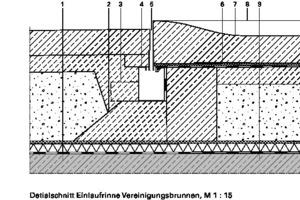 Detailschnitt Einlaufrinne Vereinigungsbrunnen, M 1:15